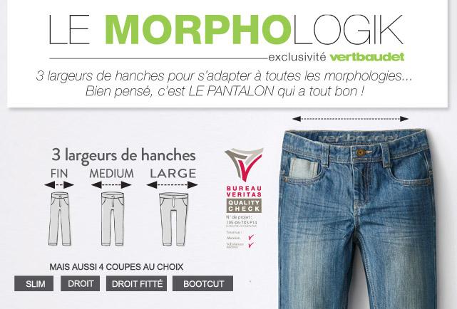Le Morphologik